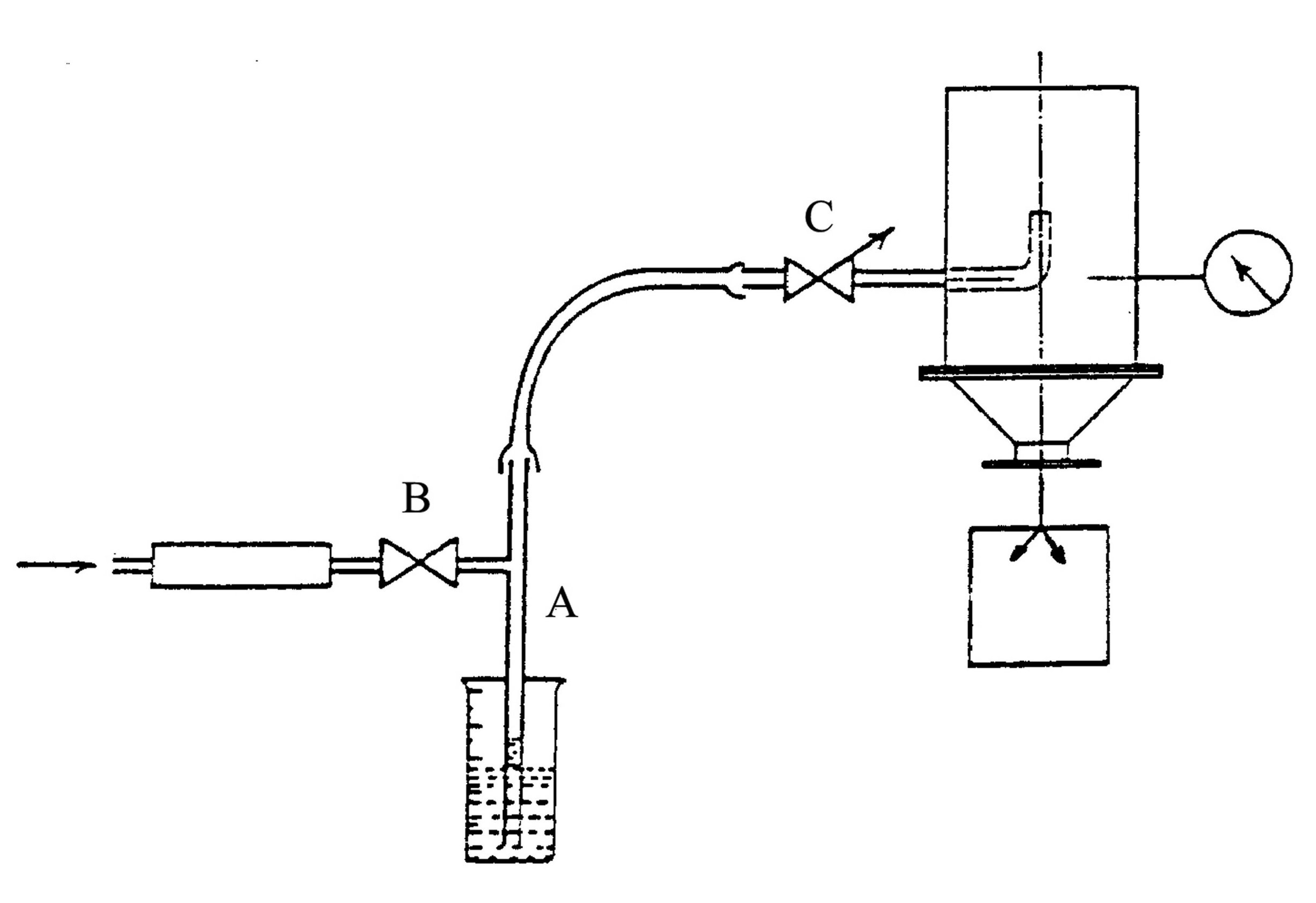 Measurements of pump properties - Classical setup for pumping speed measurement according to the constant pressure method