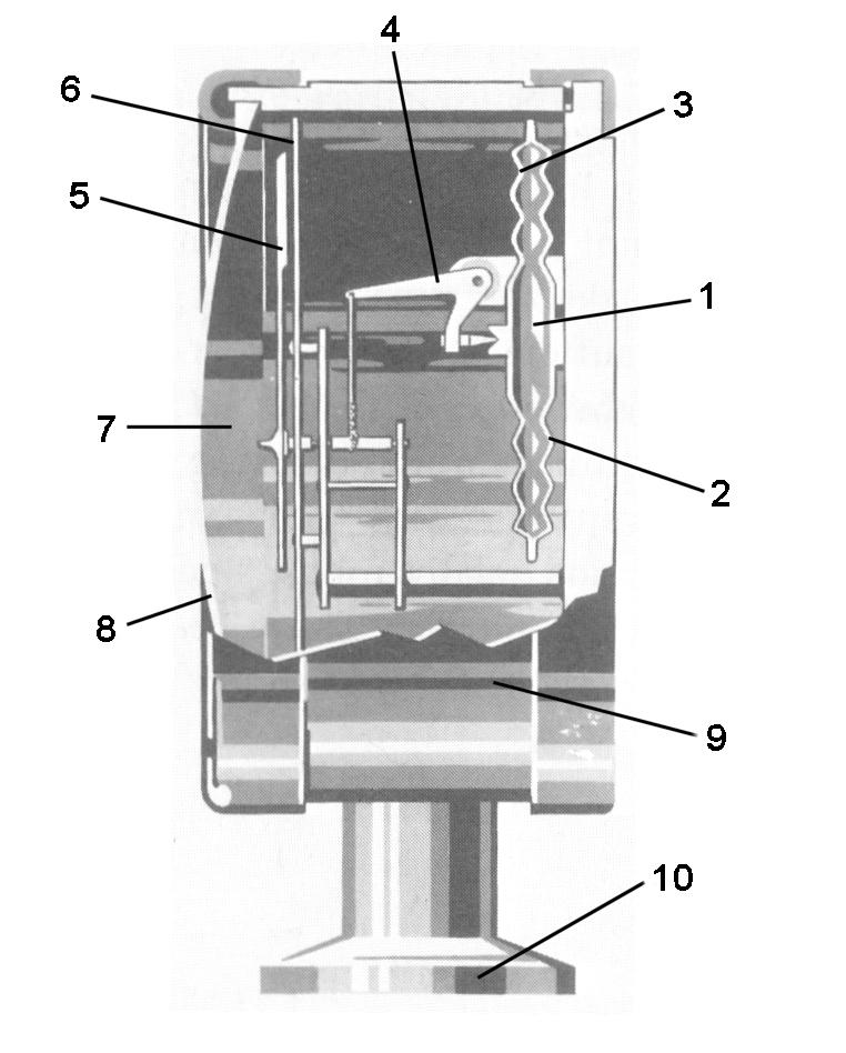 Pressure measurement - Capsule dial gauge